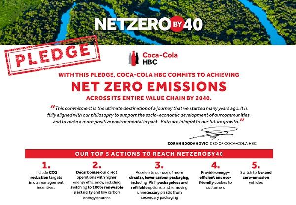 Coca-Cola HBC Announces Commitment to Net Zero Emissions by 2040